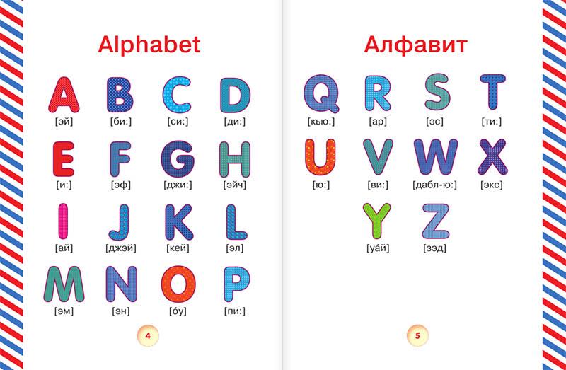 Как сделать английские карточки буквы-звуки
