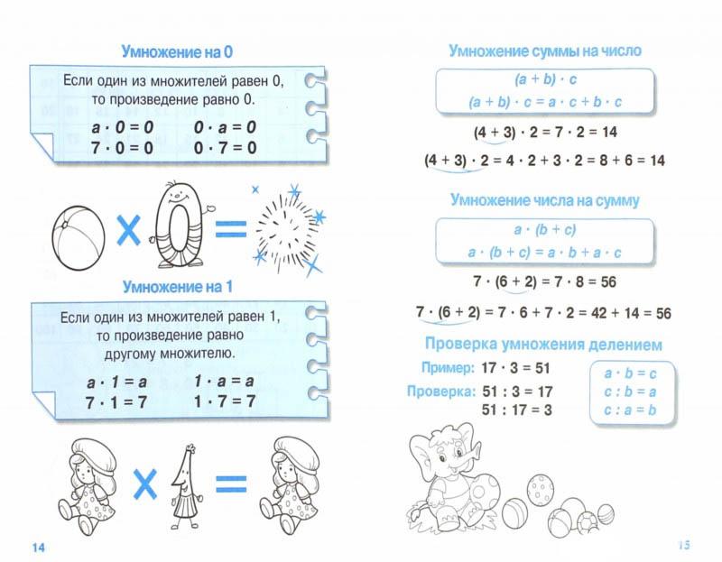 Скачать Шпаргалку По Математике Начальной Школы